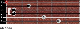 Ab add(4) for guitar on frets 4, 3, 1, 1, 2, x