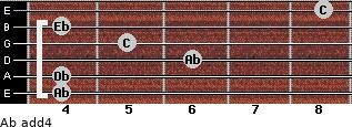 Ab add(4) for guitar on frets 4, 4, 6, 5, 4, 8