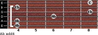 Ab add(4) for guitar on frets 4, 4, 6, 8, 4, 8