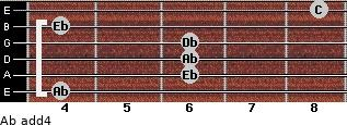 Ab add(4) for guitar on frets 4, 6, 6, 6, 4, 8