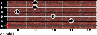 Ab add(4) for guitar on frets x, 11, 10, 8, 9, 9