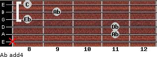 Ab add(4) for guitar on frets x, 11, 11, 8, 9, 8