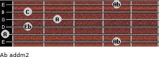Ab add(m2) for guitar on frets 4, 0, 1, 2, 1, 4