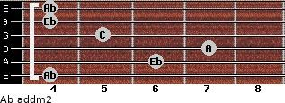 Ab add(m2) for guitar on frets 4, 6, 7, 5, 4, 4