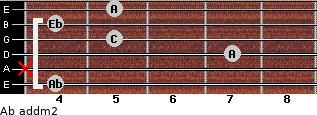 Ab add(m2) for guitar on frets 4, x, 7, 5, 4, 5