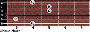 Abaug for guitar on frets 4, 3, x, 5, 5, 4