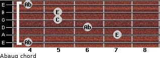 Abaug for guitar on frets 4, 7, 6, 5, 5, 4