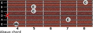 Abaug for guitar on frets 4, 7, x, 5, 5, 8