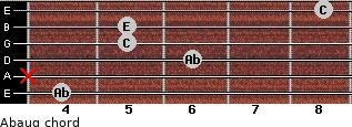 Abaug for guitar on frets 4, x, 6, 5, 5, 8