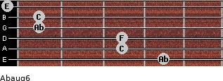 Abaug6 for guitar on frets 4, 3, 3, 1, 1, 0