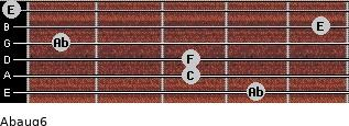 Abaug6 for guitar on frets 4, 3, 3, 1, 5, 0