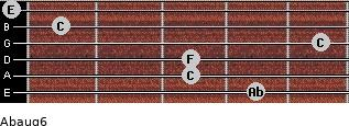 Abaug6 for guitar on frets 4, 3, 3, 5, 1, 0