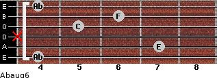 Abaug6 for guitar on frets 4, 7, x, 5, 6, 4