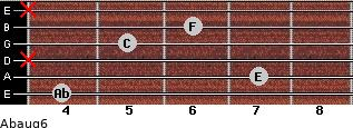 Abaug6 for guitar on frets 4, 7, x, 5, 6, x