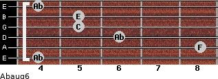 Abaug6 for guitar on frets 4, 8, 6, 5, 5, 4