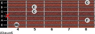 Abaug6 for guitar on frets 4, 8, x, 5, 5, 8