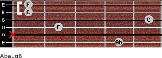 Abaug6 for guitar on frets 4, x, 2, 5, 1, 1