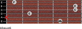 Abaug6 for guitar on frets 4, x, 2, 5, 5, 1