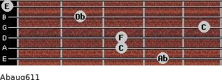 Abaug6/11 for guitar on frets 4, 3, 3, 5, 2, 0