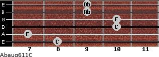 Abaug6/11/C for guitar on frets 8, 7, 10, 10, 9, 9