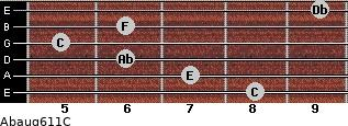 Abaug6/11/C for guitar on frets 8, 7, 6, 5, 6, 9