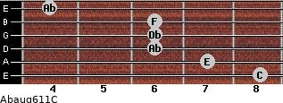 Abaug6/11/C for guitar on frets 8, 7, 6, 6, 6, 4