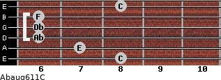 Abaug6/11/C for guitar on frets 8, 7, 6, 6, 6, 8