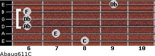 Abaug6/11/C for guitar on frets 8, 7, 6, 6, 6, 9
