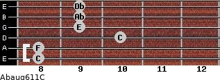 Abaug6/11/C for guitar on frets 8, 8, 10, 9, 9, 9