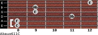 Abaug6/11/C for guitar on frets 8, 8, 11, 9, 9, 12