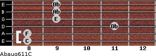 Abaug6/11/C for guitar on frets 8, 8, 11, 9, 9, 9