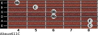 Abaug6/11/C for guitar on frets 8, 8, 6, 6, 5, 4