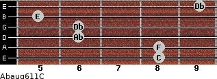 Abaug6/11/C for guitar on frets 8, 8, 6, 6, 5, 9