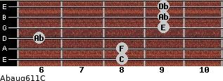 Abaug6/11/C for guitar on frets 8, 8, 6, 9, 9, 9