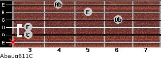 Abaug6/11/C for guitar on frets x, 3, 3, 6, 5, 4