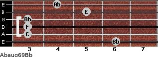 Abaug6/9/Bb for guitar on frets 6, 3, 3, 3, 5, 4