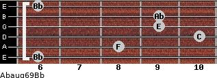 Abaug6/9/Bb for guitar on frets 6, 8, 10, 9, 9, 6