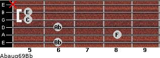 Abaug6/9/Bb for guitar on frets 6, 8, 6, 5, 5, x