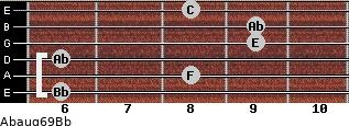 Abaug6/9/Bb for guitar on frets 6, 8, 6, 9, 9, 8