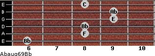 Abaug6/9/Bb for guitar on frets 6, 8, 8, 9, 9, 8