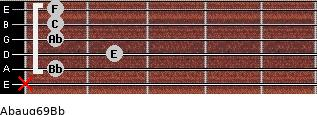 Abaug6/9/Bb for guitar on frets x, 1, 2, 1, 1, 1