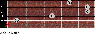 Abaug6/9/Bb for guitar on frets x, 1, 3, 5, 5, 4