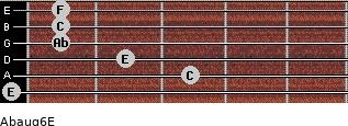 Abaug6/E for guitar on frets 0, 3, 2, 1, 1, 1