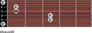 Abaug6/E for guitar on frets 0, 3, 3, 1, 1, 0
