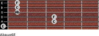 Abaug6/E for guitar on frets 0, 3, 3, 1, 1, 1