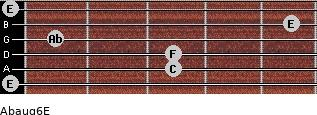 Abaug6/E for guitar on frets 0, 3, 3, 1, 5, 0