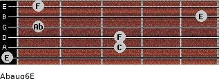 Abaug6/E for guitar on frets 0, 3, 3, 1, 5, 1
