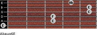 Abaug6/E for guitar on frets 0, 3, 3, 5, 5, 4