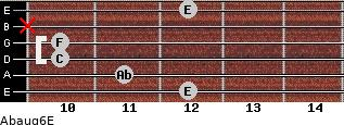 Abaug6/E for guitar on frets 12, 11, 10, 10, x, 12
