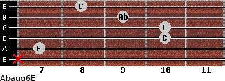 Abaug6/E for guitar on frets x, 7, 10, 10, 9, 8